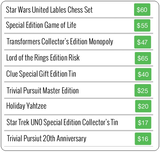 BoardGamePrices.com   Find the Best Prices for Board Games